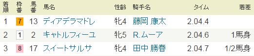 2014年12月20日・愛知杯.PNG