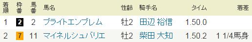 2014年9月6日・11R札幌2歳ステークス・G3.PNG