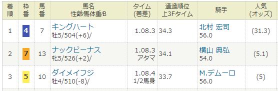 2018年03月03日・オーシャンステークス(G3).PNG